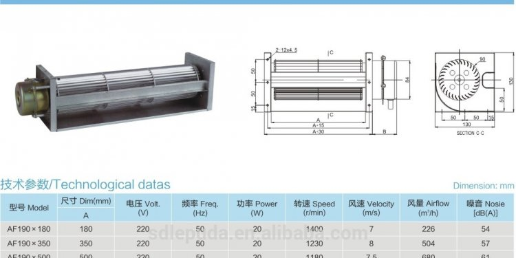220 20 1400 Fan Parts (Royal